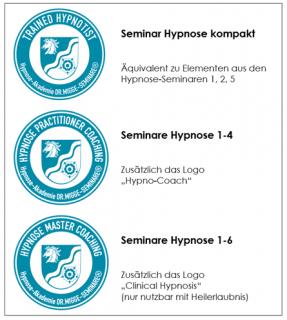 Logos der drei Kompetenzlevel Hypnose
